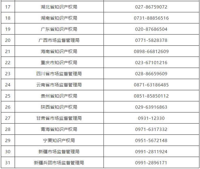 """#晨报#商户销售破解版 Switch 被腾讯起诉,法院作出诉讼禁令;""""笑傲股市""""还不够,茅台关联公司申请""""笑傲江湖""""商标"""