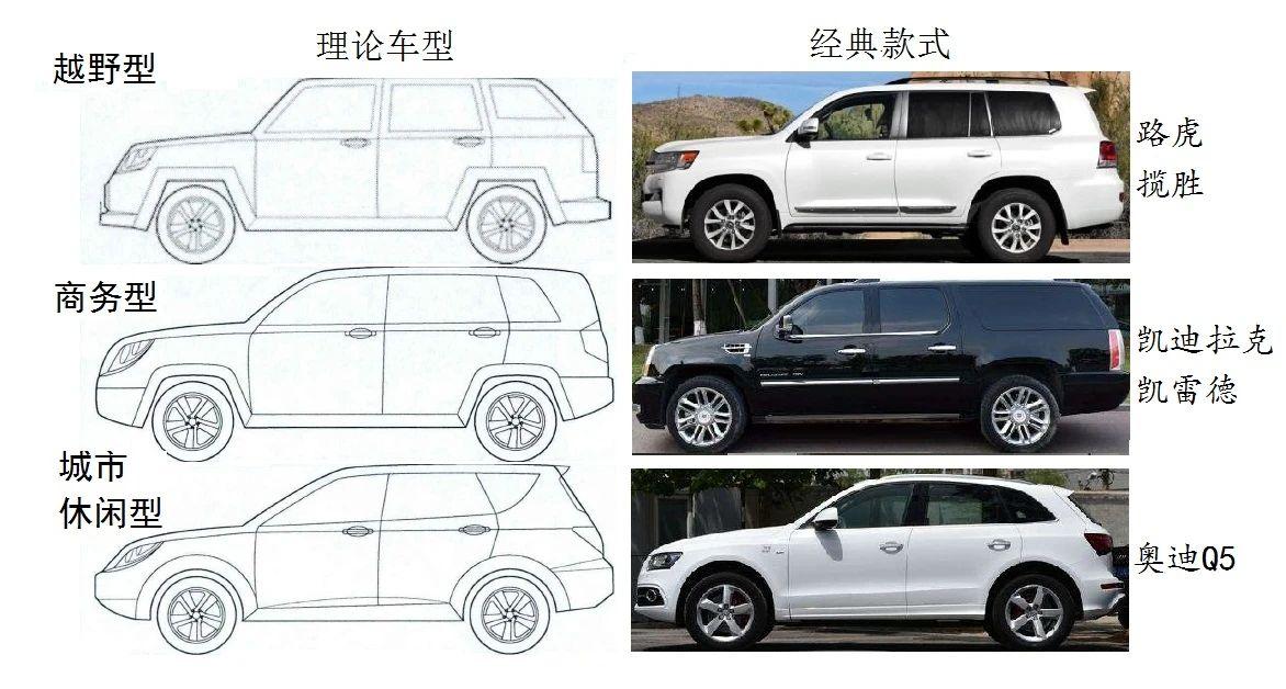 一款高颜值长城SUV诞生记!