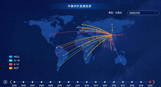 """""""一带一路""""战略下中国申请人的专利布局分析"""