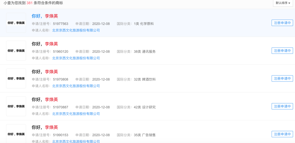 """#晨报#""""你好,李焕英""""全部45类商标被申请注册中;韩国知识产权局推出打击网络假冒的措施"""