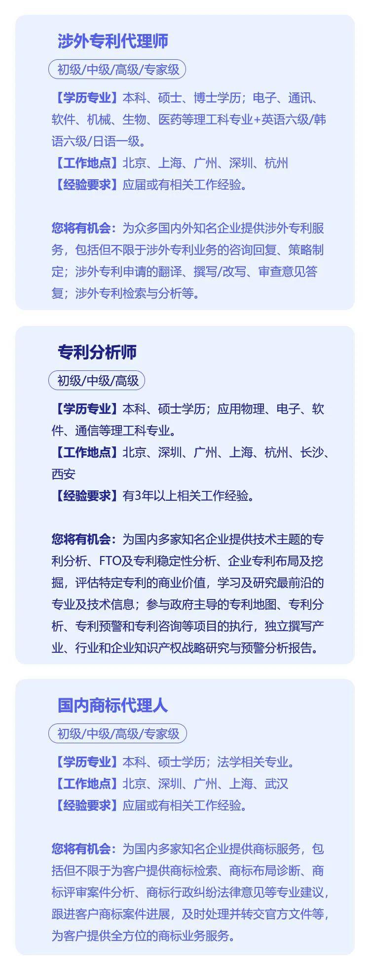 华进知识产权火热招聘季,HR想找您聊聊这些IP岗位~