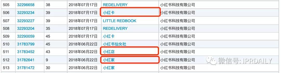 """小红书申请""""老红书""""商标,能否媲美小米、阿里、老干妈的家族商标?"""