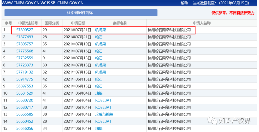中国奥委会回应:应及时撤回和停止实施杨倩、陈梦、全红婵等奥运健儿姓名商标恶意抢注申请