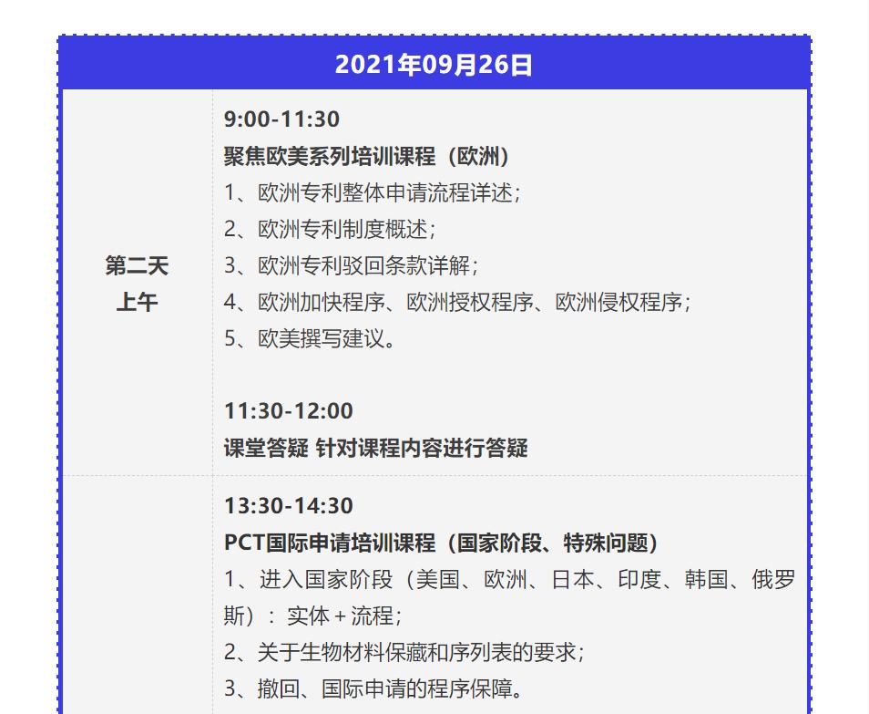 讲师公布!2021年「涉外专利代理高级研修班【上海站】」即将举办!