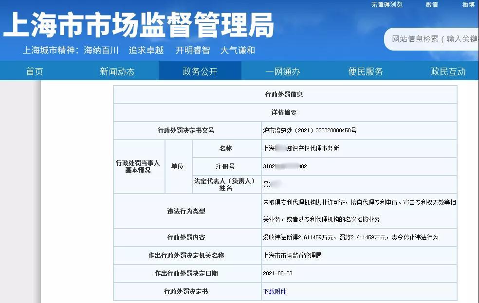 因擅自代理专利申请208项,这家代理所被罚5.2万余元!