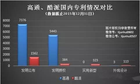 """国产手机出海:""""跑男团""""缘何争登高通""""大船"""""""