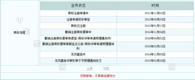 """从""""双十一""""和""""京东618""""商标看国内企业的商标管理"""