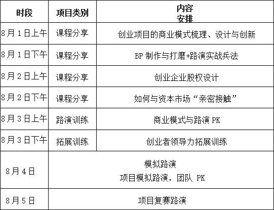 【破茧而生】第二届IPRC知识产权创新创业大赛,50强入围名单公布!