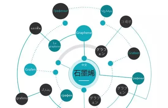 合享新创发布incoPat V4.0:国内首个推出同族库的专利信息检索平台