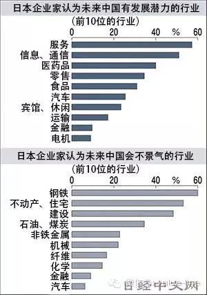 全球创新企业百强日本排第一,中国内地竟然无一入选!