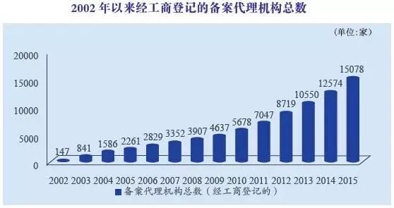 商标江湖:江山代有才人出,各领风骚数百年