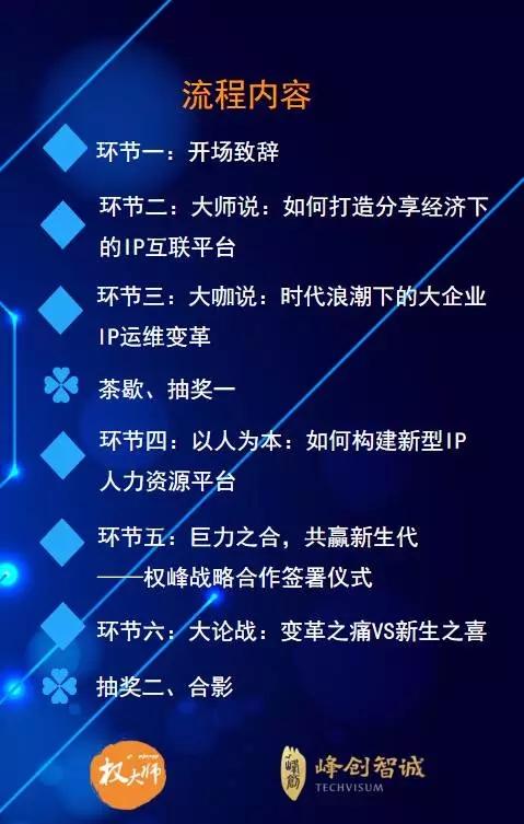 深圳论坛 | 权大师携手峰创智诚重构IP2.0新品发布!