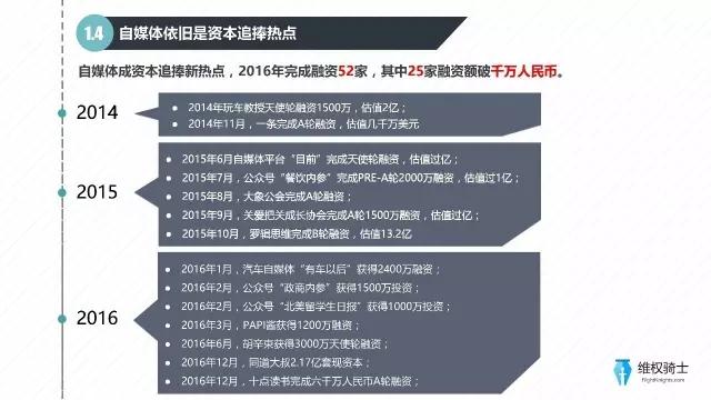 2016自媒体行业版权报告
