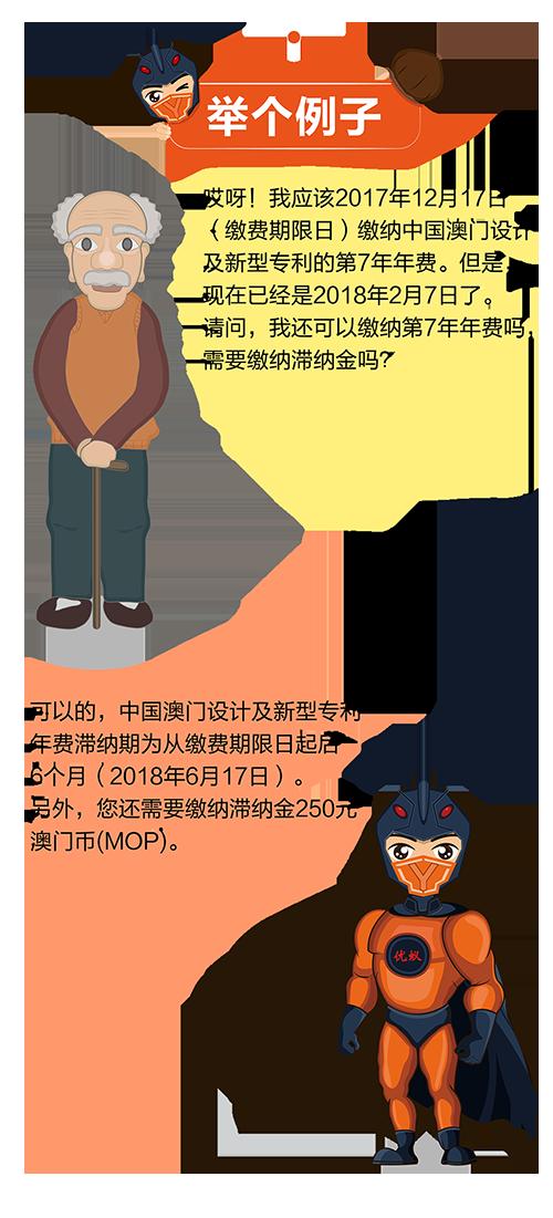 优蚁网小课堂——中国澳门专利年费制度